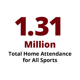 Infographic: 1.31 Million total Home Game Attendance for all sports
