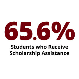 Infographic: 65.6% students who receive scholarships assistance