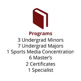 Infographic: 3 undergrad minors, 7 undergrad majors, 1 sports media concentration, 6 master's, 2 certificates, 1 specialist