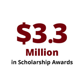 Infographic: $3.3 million in Scholarship Awards
