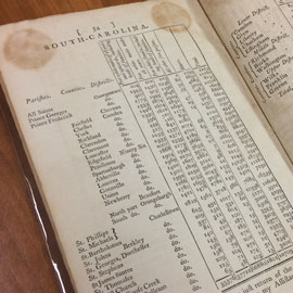 Census from 1790